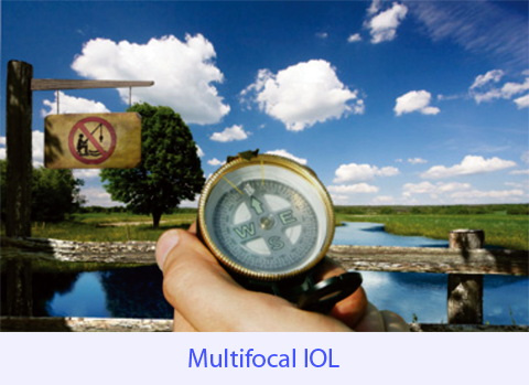 Multifocal IOL-Cataract
